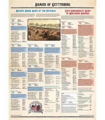 Strategy & Tactics Quarterly 13: Gettysburg Analisis & Alternatives